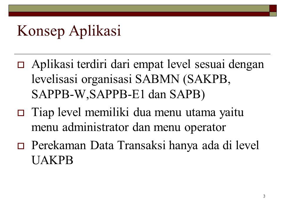 Konsep Aplikasi Aplikasi terdiri dari empat level sesuai dengan levelisasi organisasi SABMN (SAKPB, SAPPB-W,SAPPB-E1 dan SAPB)
