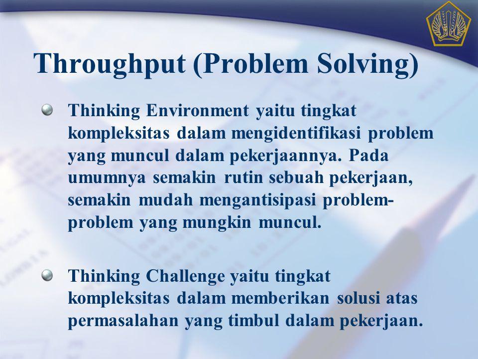 Throughput (Problem Solving)