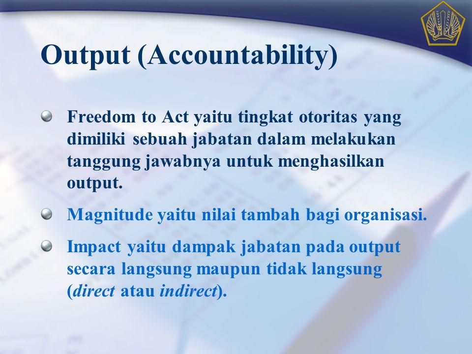 Output (Accountability)