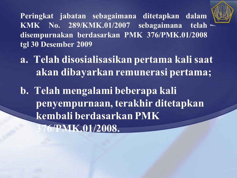 Peringkat jabatan sebagaimana ditetapkan dalam KMK No. 289/KMK