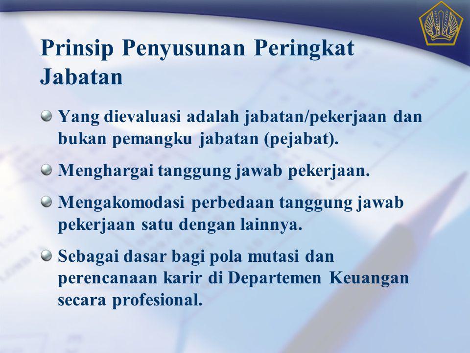 Prinsip Penyusunan Peringkat Jabatan