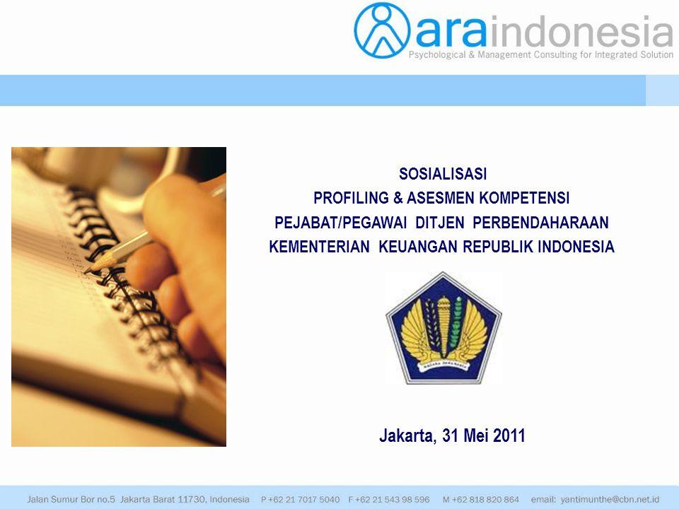 Jakarta, 31 Mei 2011 SOSIALISASI PROFILING & ASESMEN KOMPETENSI