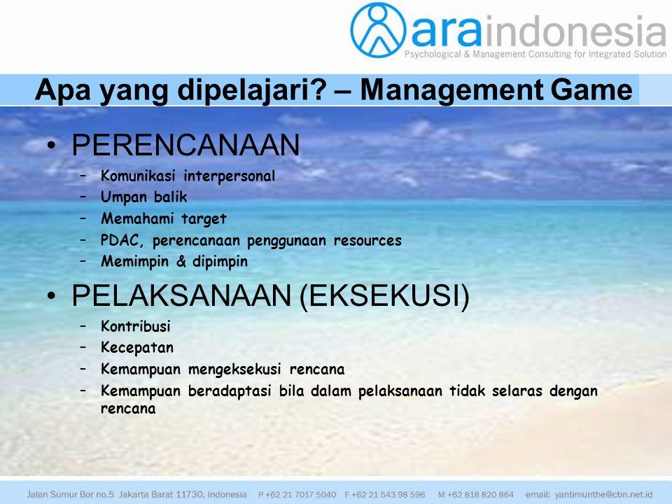 Apa yang dipelajari – Management Game