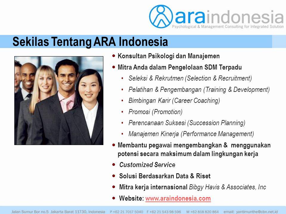 Sekilas Tentang ARA Indonesia