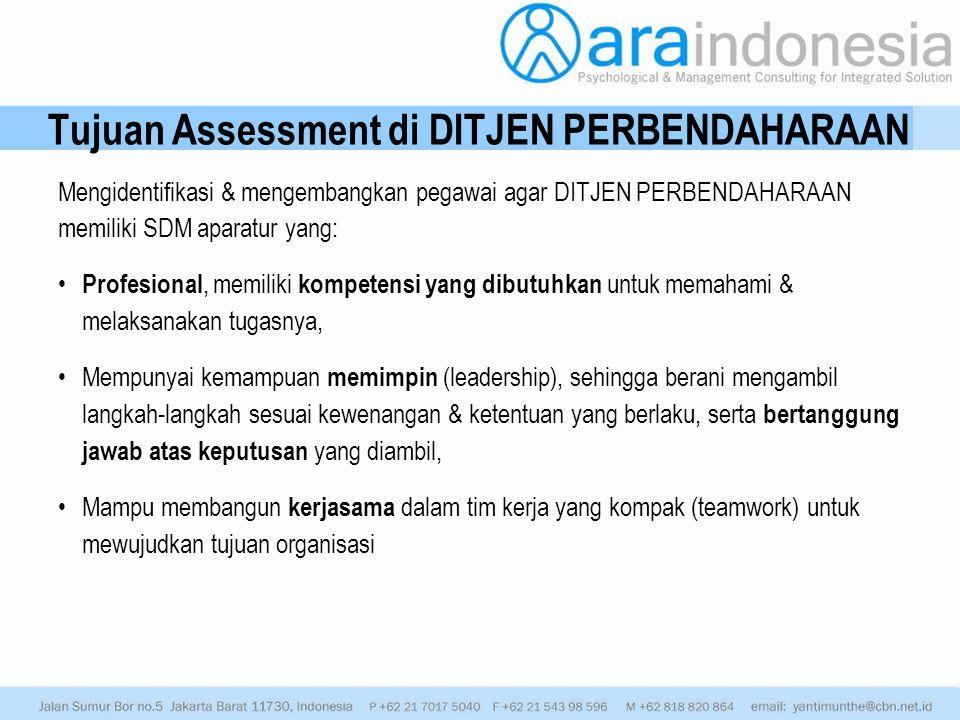 Tujuan Assessment di DITJEN PERBENDAHARAAN