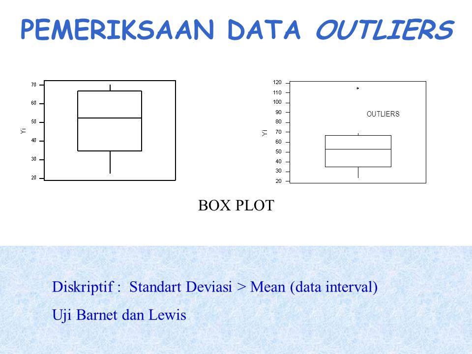 PEMERIKSAAN DATA OUTLIERS