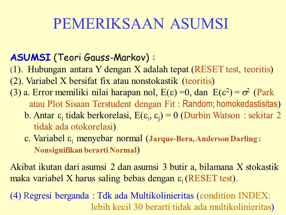 PEMERIKSAAN ASUMSI ASUMSI (Teori Gauss-Markov) :