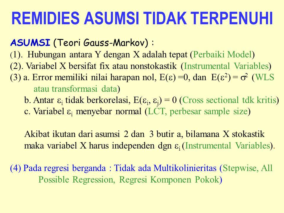 REMIDIES ASUMSI TIDAK TERPENUHI