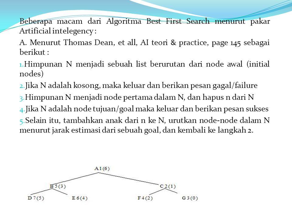 Beberapa macam dari Algoritma Best First Search menurut pakar Artificial intelegency :