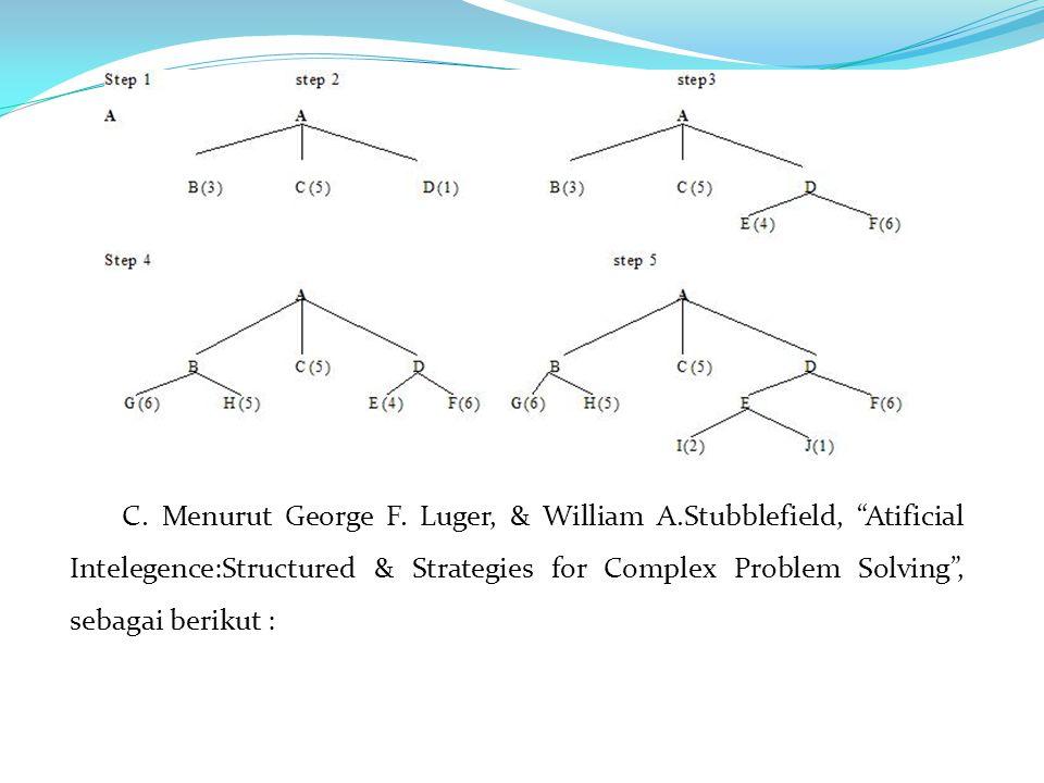 C. Menurut George F. Luger, & William A