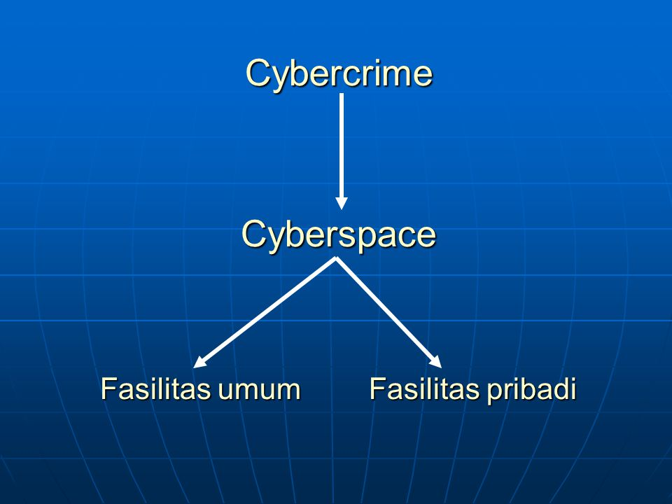 Cybercrime Cyberspace Fasilitas umum Fasilitas pribadi