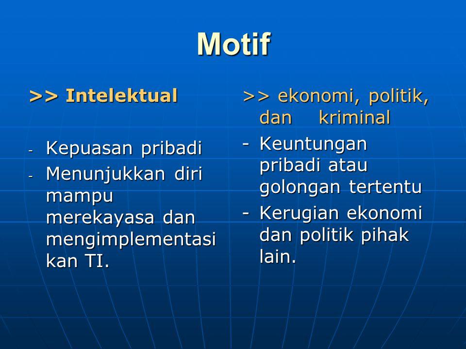 Motif >> Intelektual Kepuasan pribadi