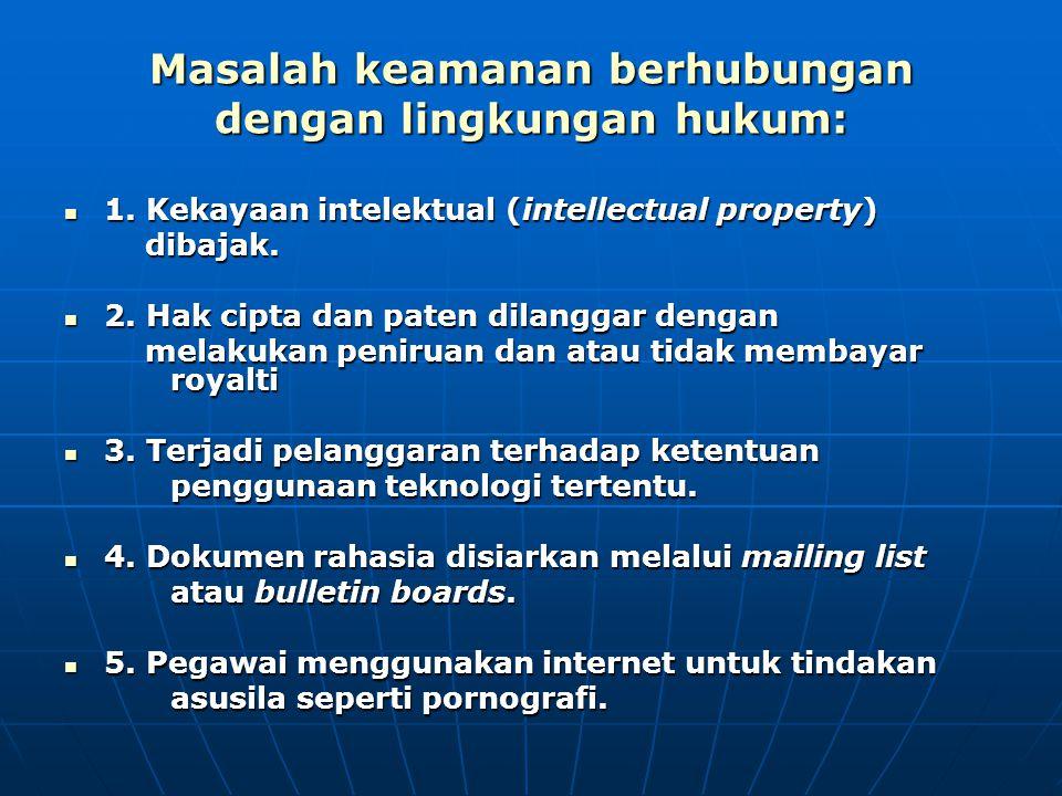 Masalah keamanan berhubungan dengan lingkungan hukum: