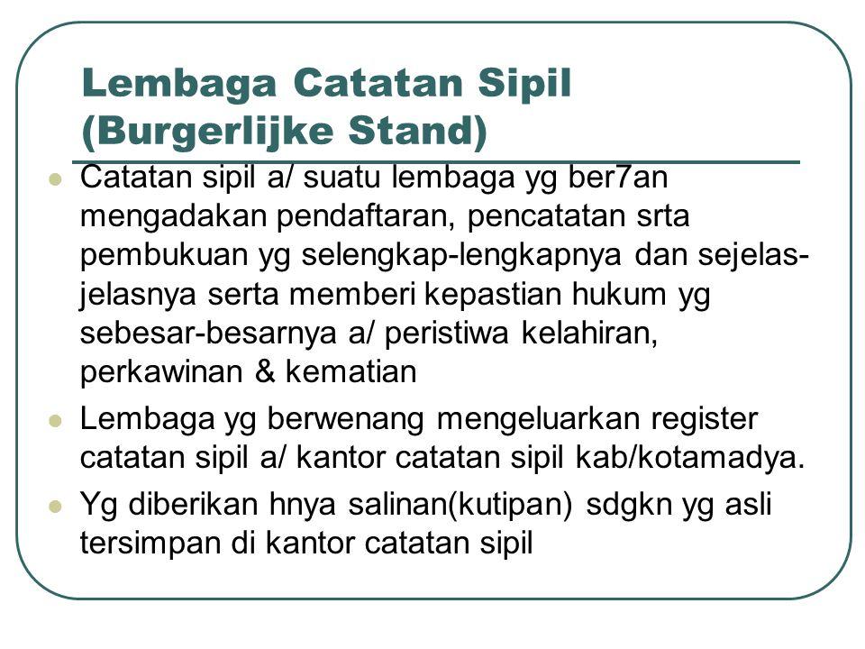 Lembaga Catatan Sipil (Burgerlijke Stand)