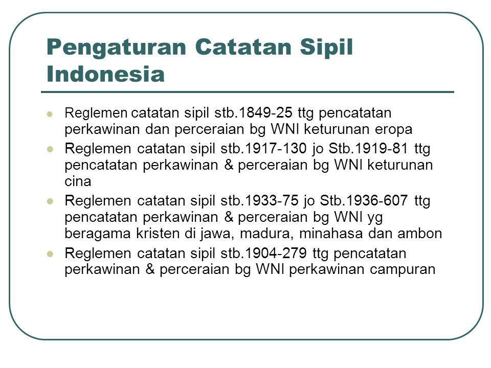 Pengaturan Catatan Sipil Indonesia