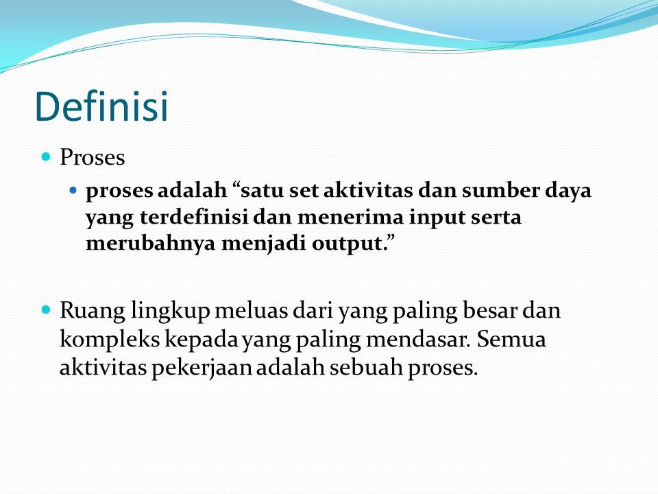 Definisi Proses. proses adalah satu set aktivitas dan sumber daya yang terdefinisi dan menerima input serta merubahnya menjadi output.