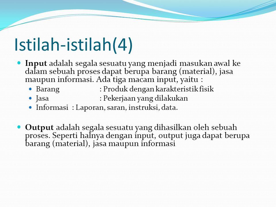 Istilah-istilah(4)