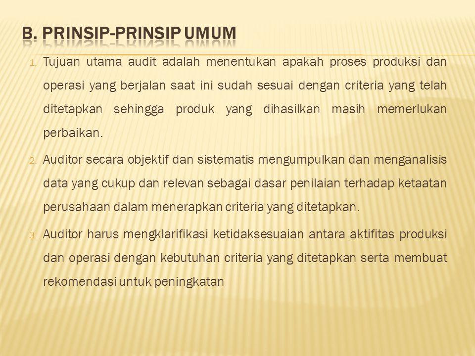 B. PRINSIP-PRINSIP UMUM