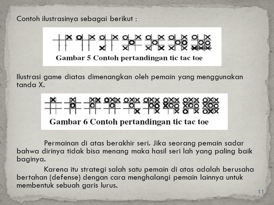 Contoh ilustrasinya sebagai berikut : Ilustrasi game diatas dimenangkan oleh pemain yang menggunakan tanda X.