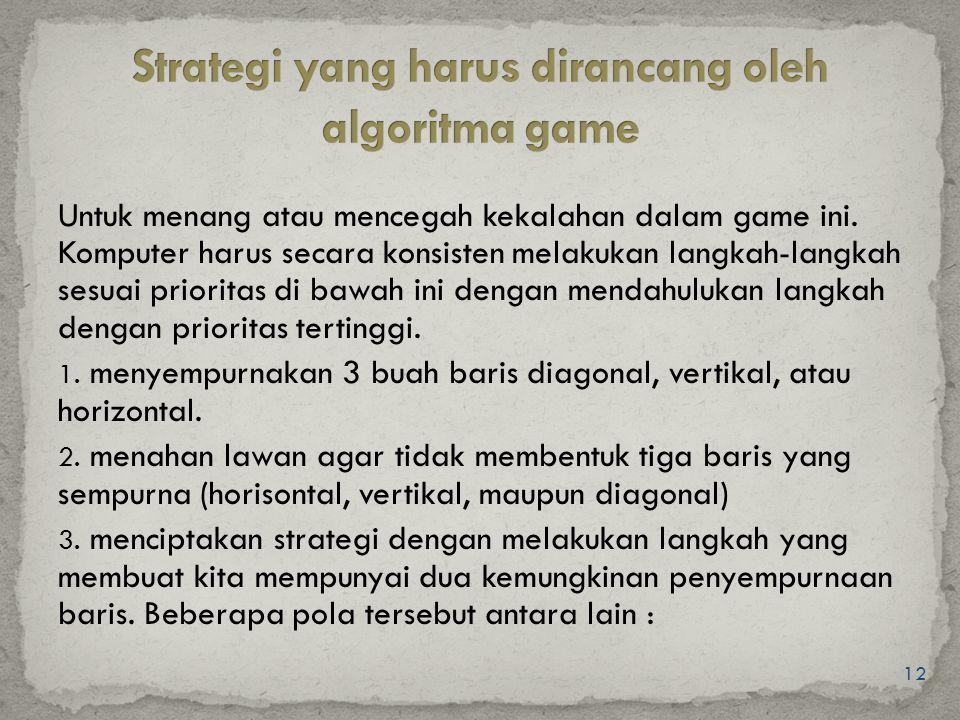 Strategi yang harus dirancang oleh algoritma game