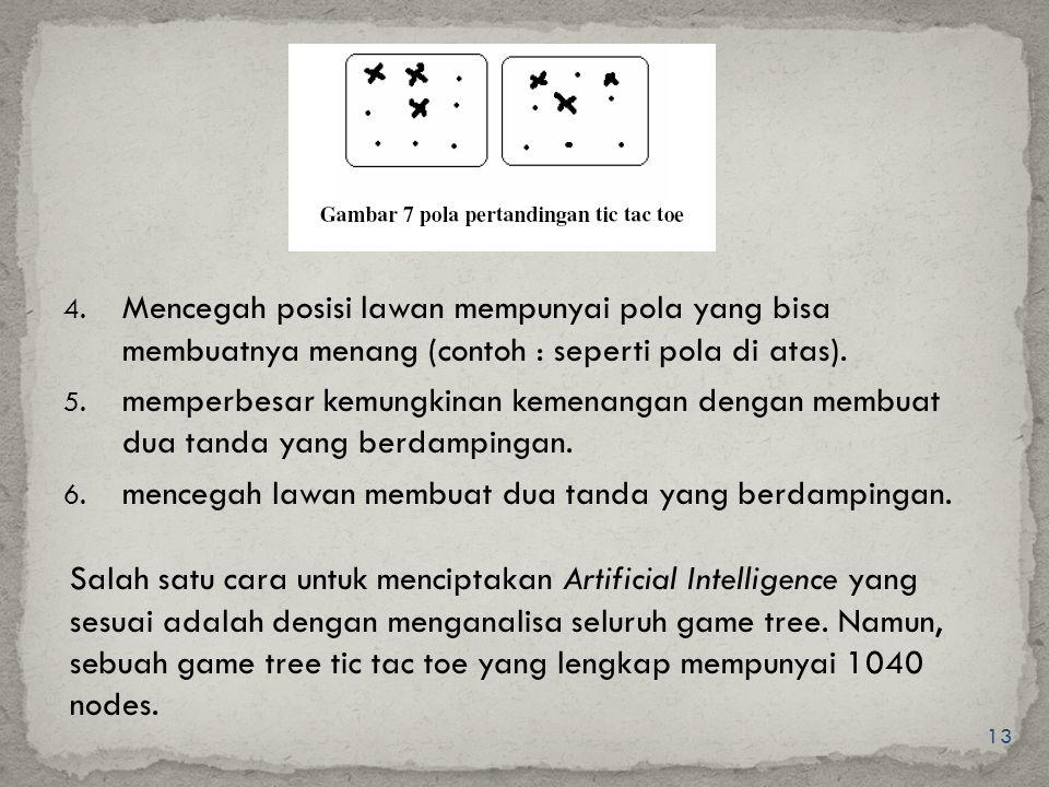 Mencegah posisi lawan mempunyai pola yang bisa membuatnya menang (contoh : seperti pola di atas).