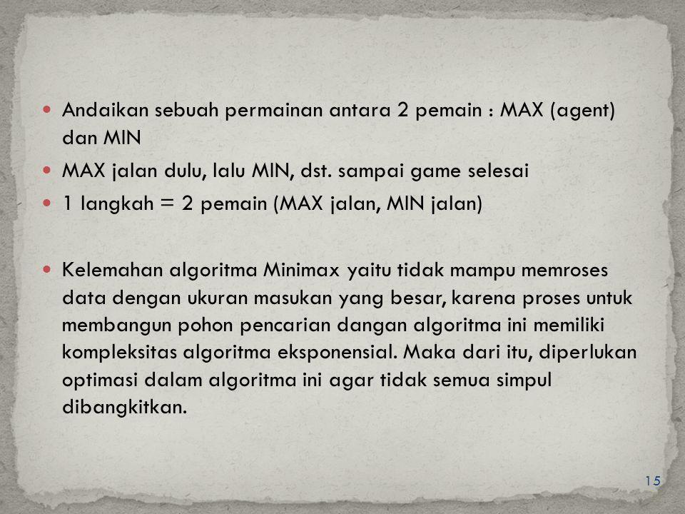 Andaikan sebuah permainan antara 2 pemain : MAX (agent) dan MIN