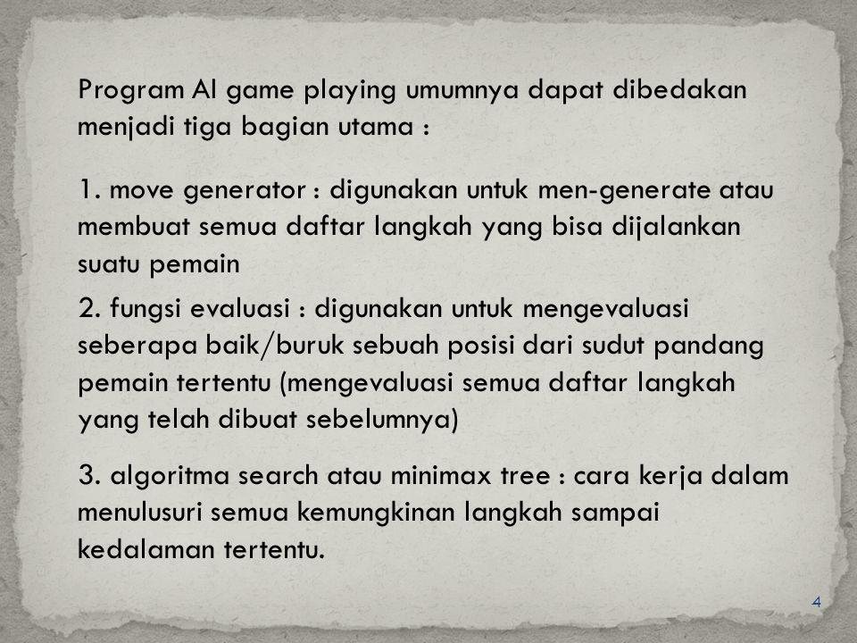 Program AI game playing umumnya dapat dibedakan menjadi tiga bagian utama : 1.