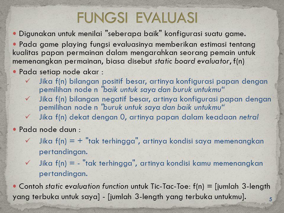 FUNGSI EVALUASI Digunakan untuk menilai seberapa baik konfigurasi suatu game.