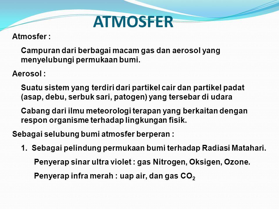 ATMOSFER Atmosfer : Campuran dari berbagai macam gas dan aerosol yang menyelubungi permukaan bumi.