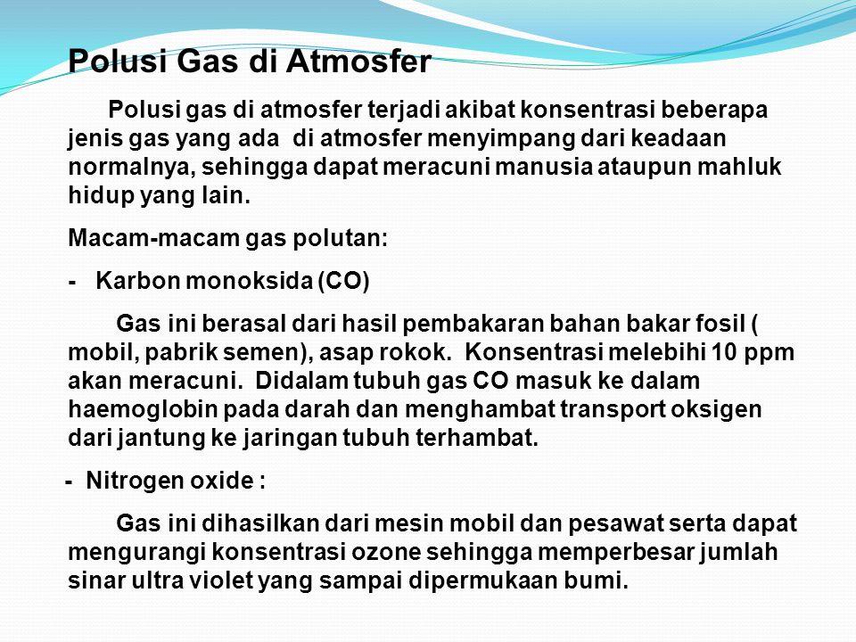 Polusi Gas di Atmosfer