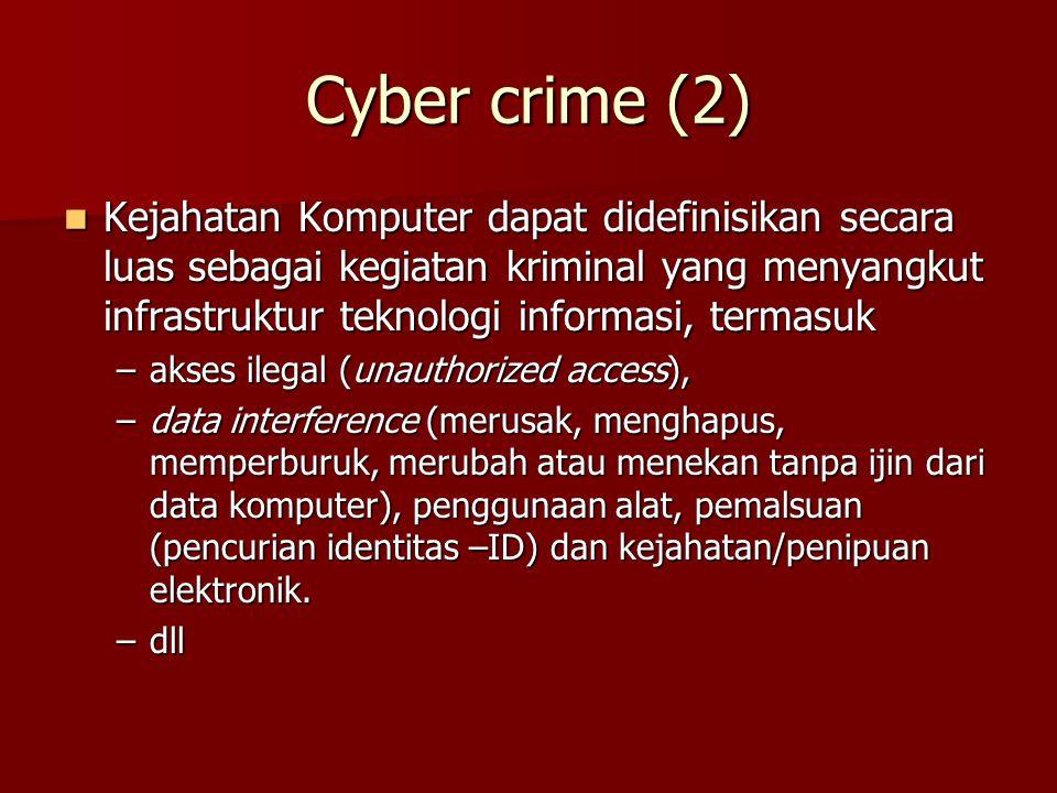 Cyber crime (2)