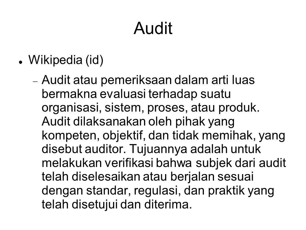 Audit Wikipedia (id)