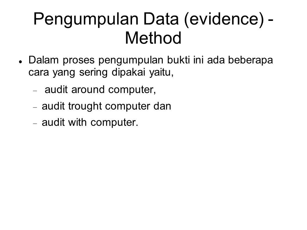 Pengumpulan Data (evidence) - Method