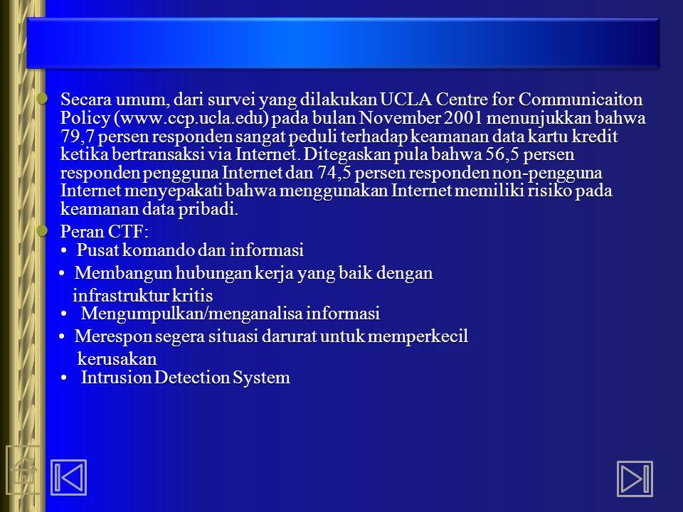Secara umum, dari survei yang dilakukan UCLA Centre for Communicaiton Policy (www.ccp.ucla.edu) pada bulan November 2001 menunjukkan bahwa 79,7 persen responden sangat peduli terhadap keamanan data kartu kredit ketika bertransaksi via Internet. Ditegaskan pula bahwa 56,5 persen responden pengguna Internet dan 74,5 persen responden non-pengguna Internet menyepakati bahwa menggunakan Internet memiliki risiko pada keamanan data pribadi.