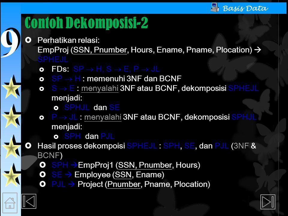Contoh Dekomposisi-2 Perhatikan relasi: