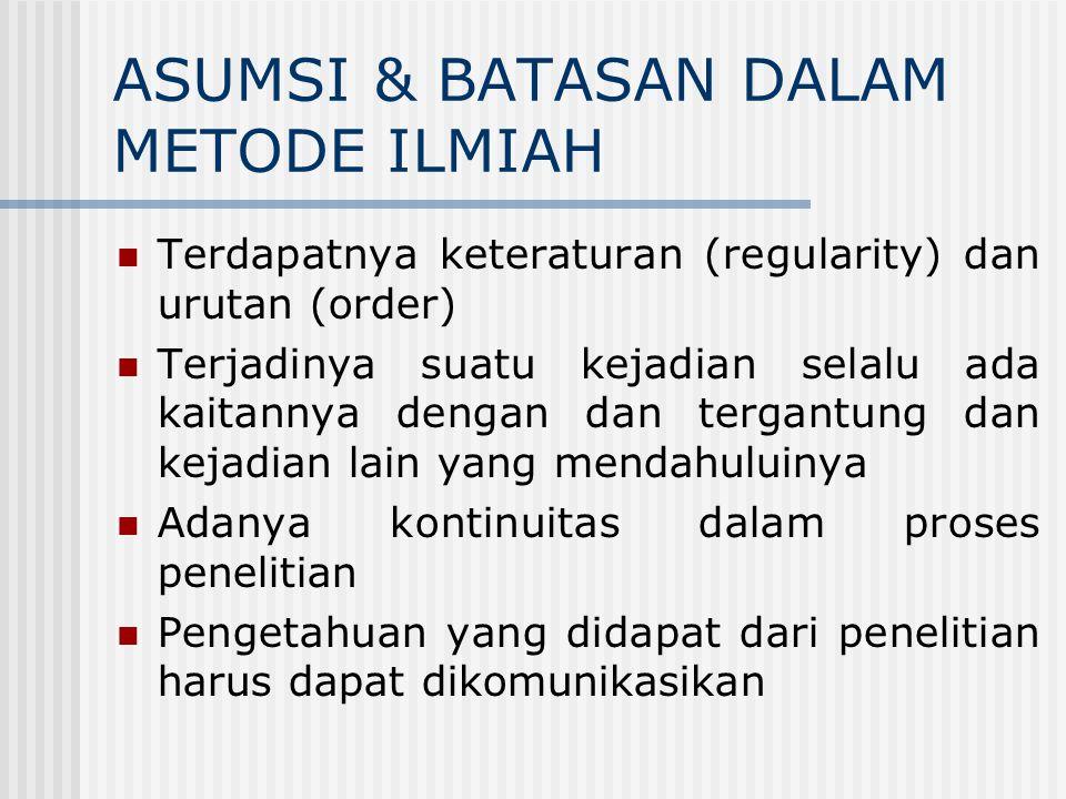 ASUMSI & BATASAN DALAM METODE ILMIAH
