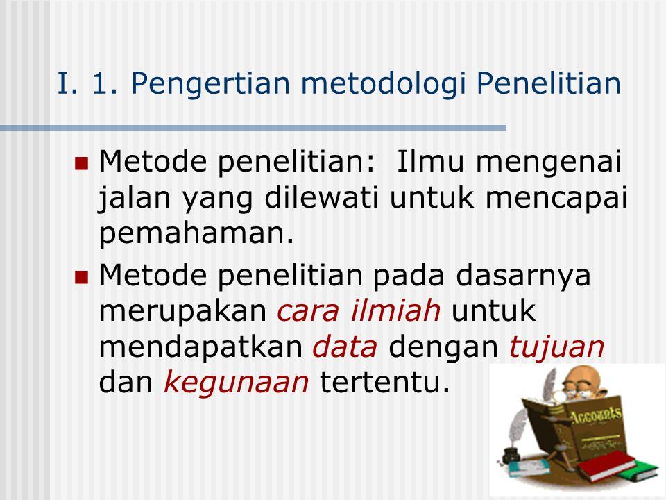 I. 1. Pengertian metodologi Penelitian