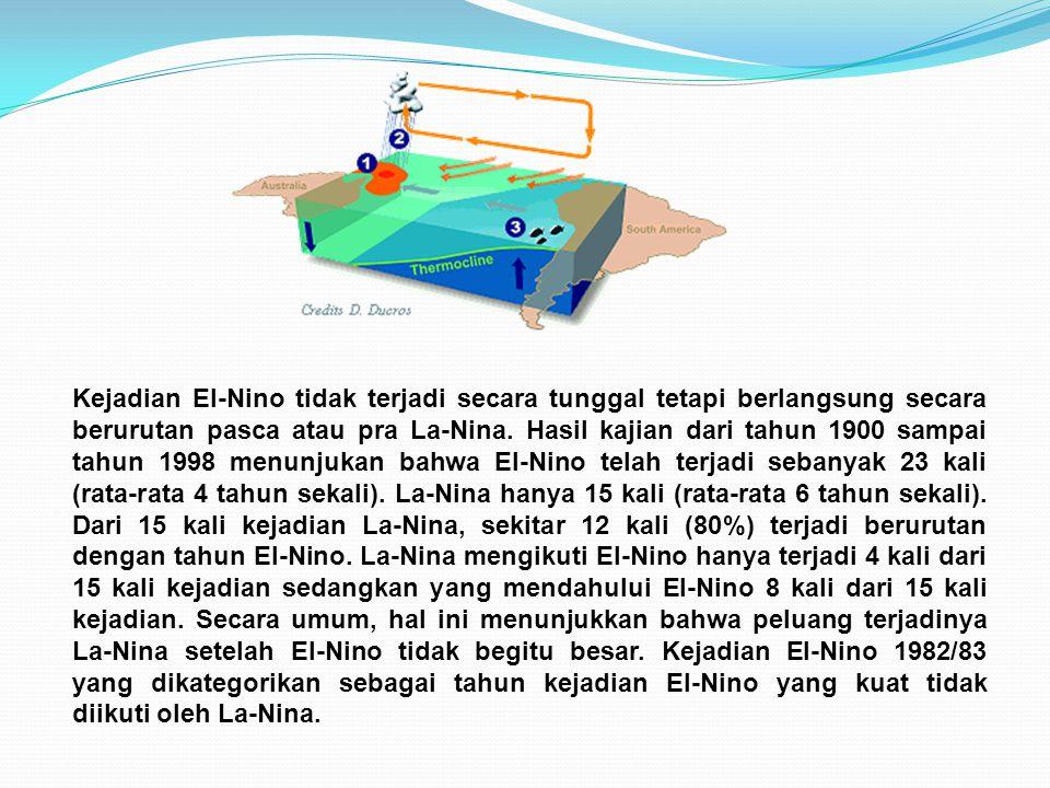 Kejadian El-Nino tidak terjadi secara tunggal tetapi berlangsung secara berurutan pasca atau pra La-Nina.