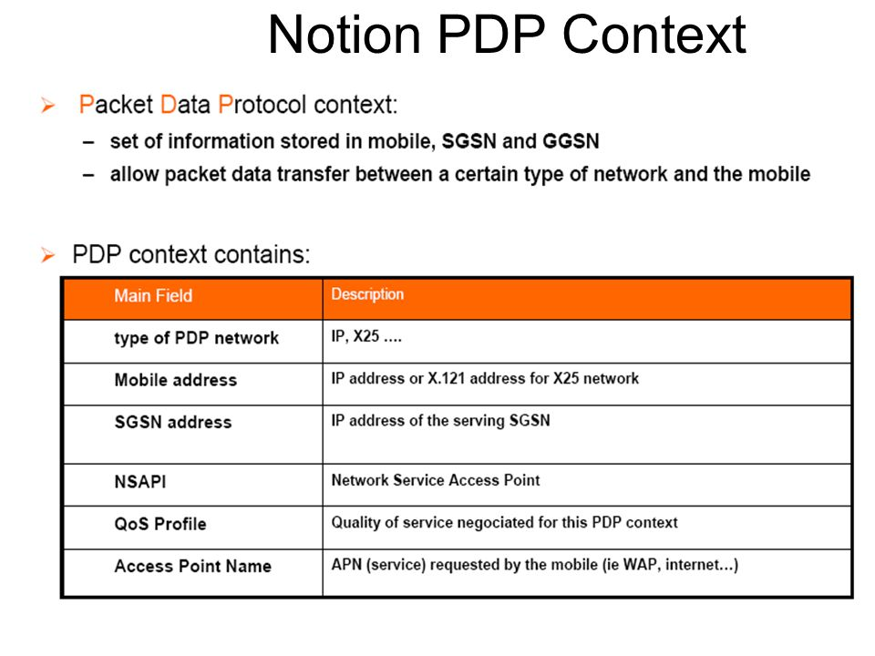Notion PDP Context