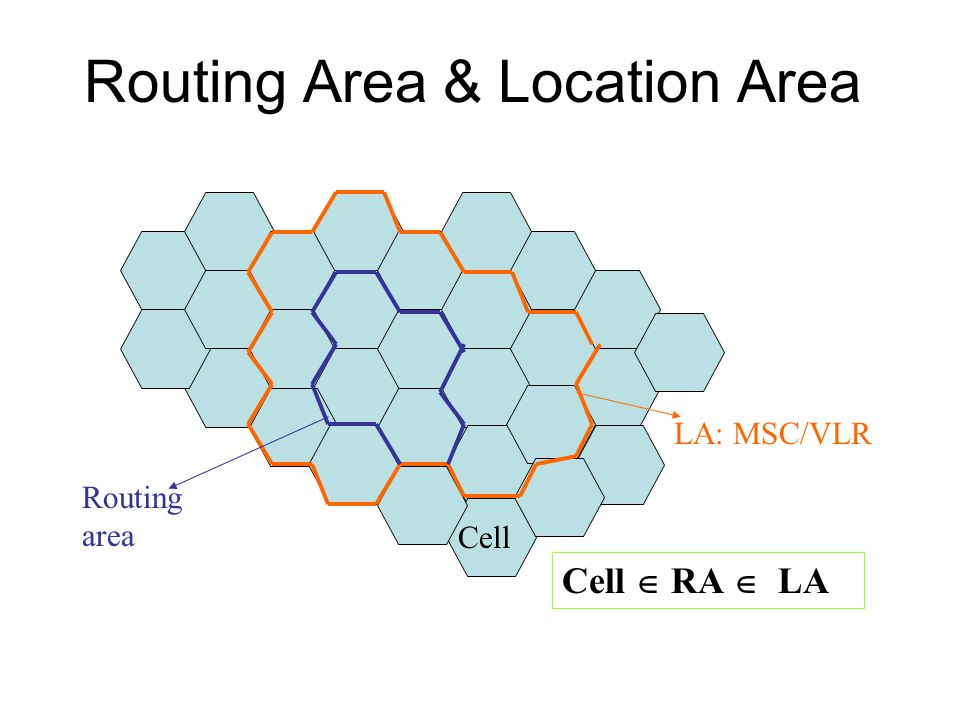 Routing Area & Location Area