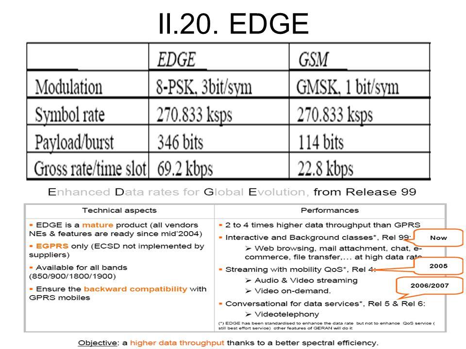 II.20. EDGE