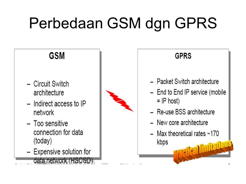 Perbedaan GSM dgn GPRS