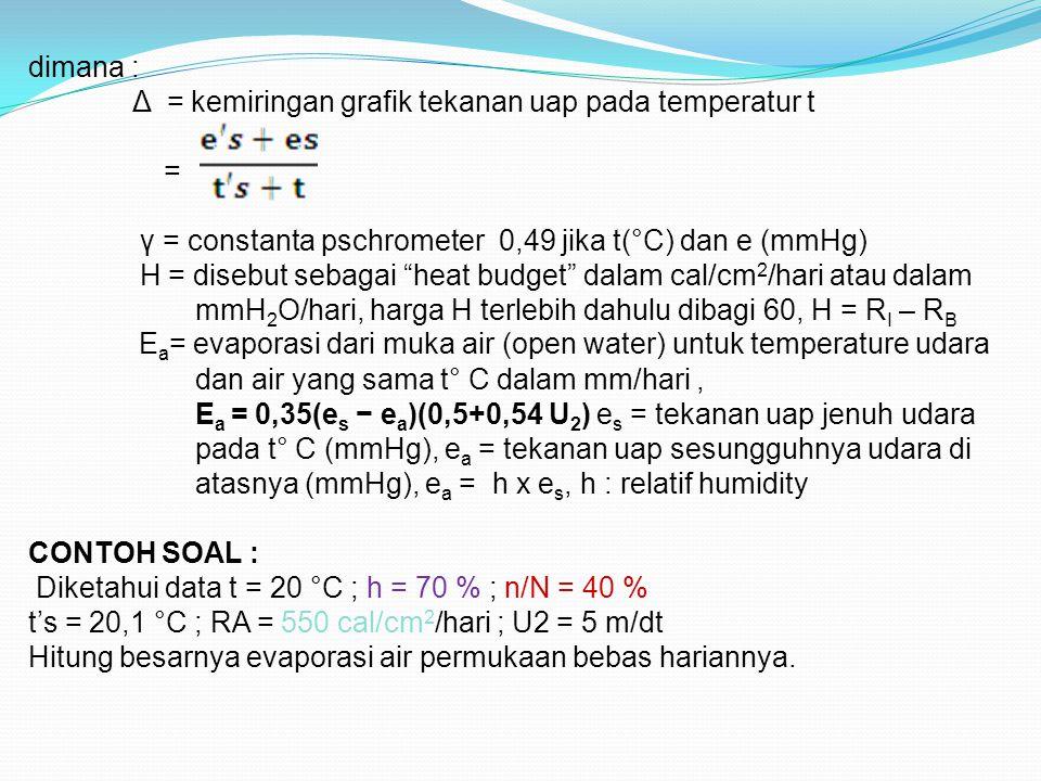 Δ = kemiringan grafik tekanan uap pada temperatur t =