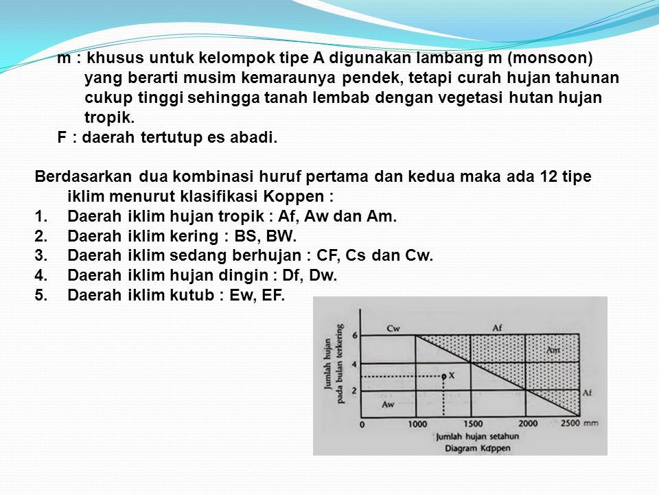 m : khusus untuk kelompok tipe A digunakan lambang m (monsoon)