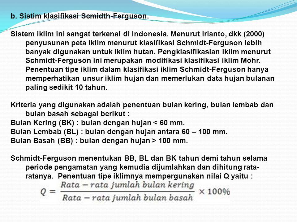 b. Sistim klasifikasi Scmidth-Ferguson.