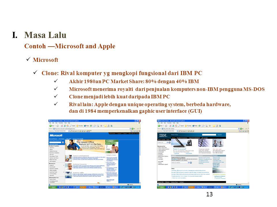 Masa Lalu Contoh —Microsoft and Apple 13 Microsoft