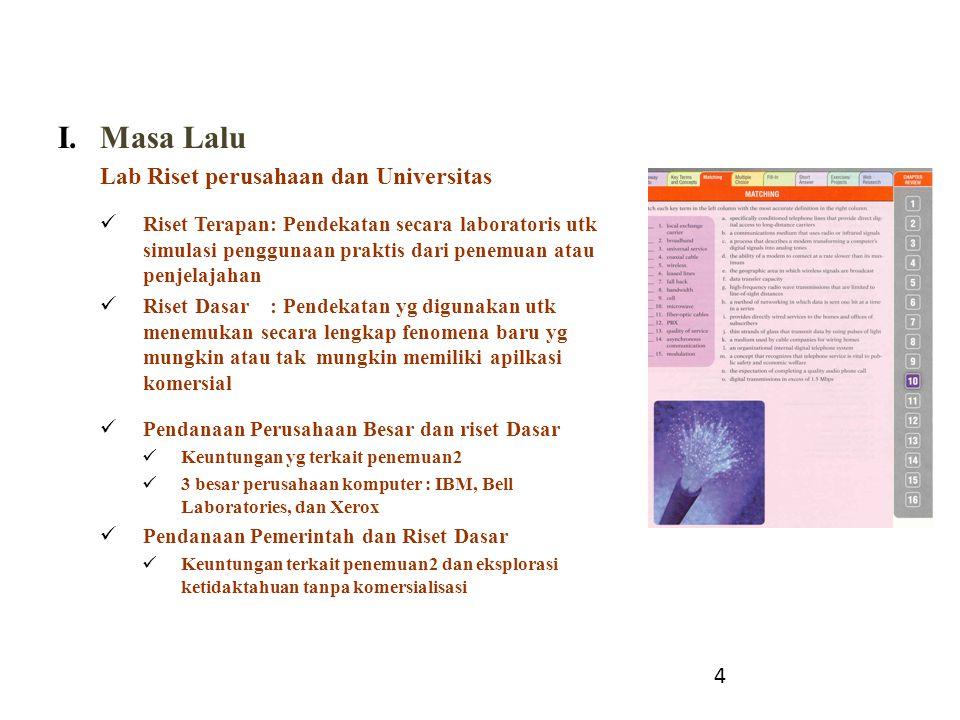 Masa Lalu Lab Riset perusahaan dan Universitas 4