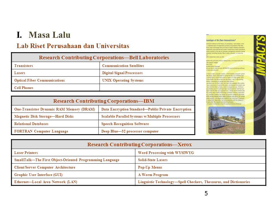Masa Lalu Lab Riset Perusahaan dan Universitas