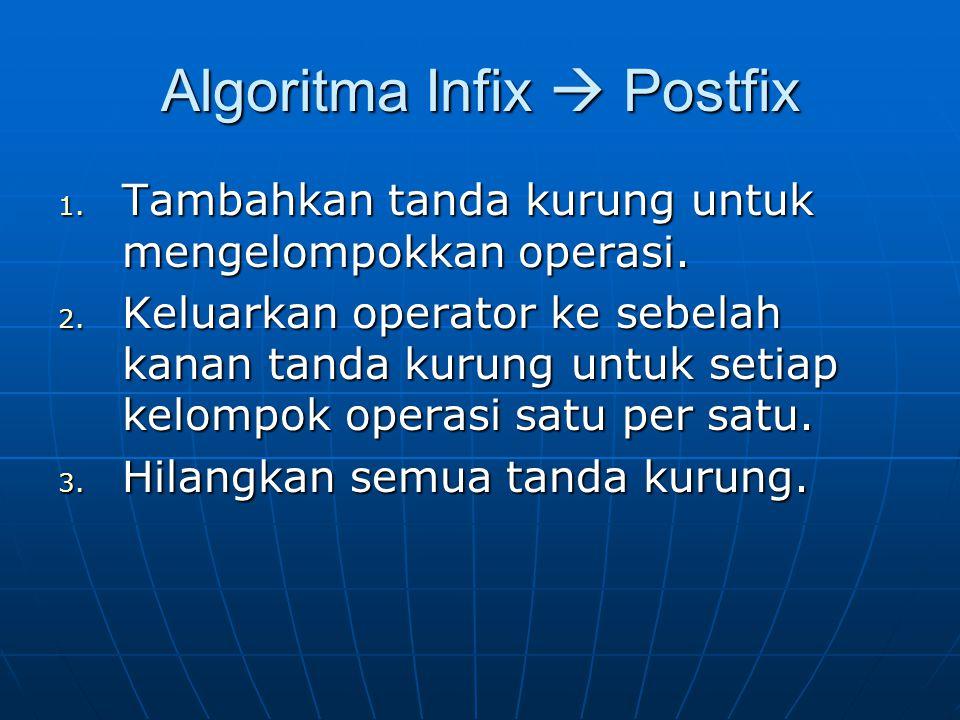 Algoritma Infix  Postfix