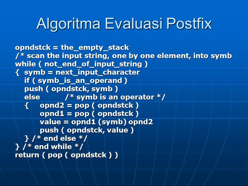 Algoritma Evaluasi Postfix
